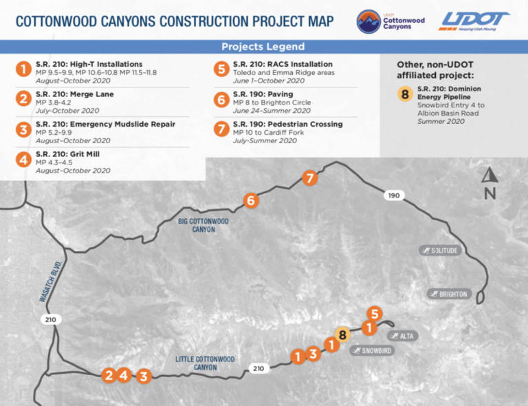 Cottonwood Canyons Construction Projects
