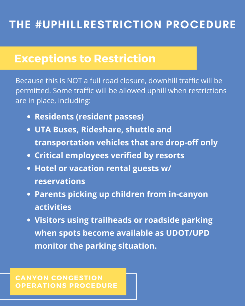 Uphill Restriction Process: Exceptions