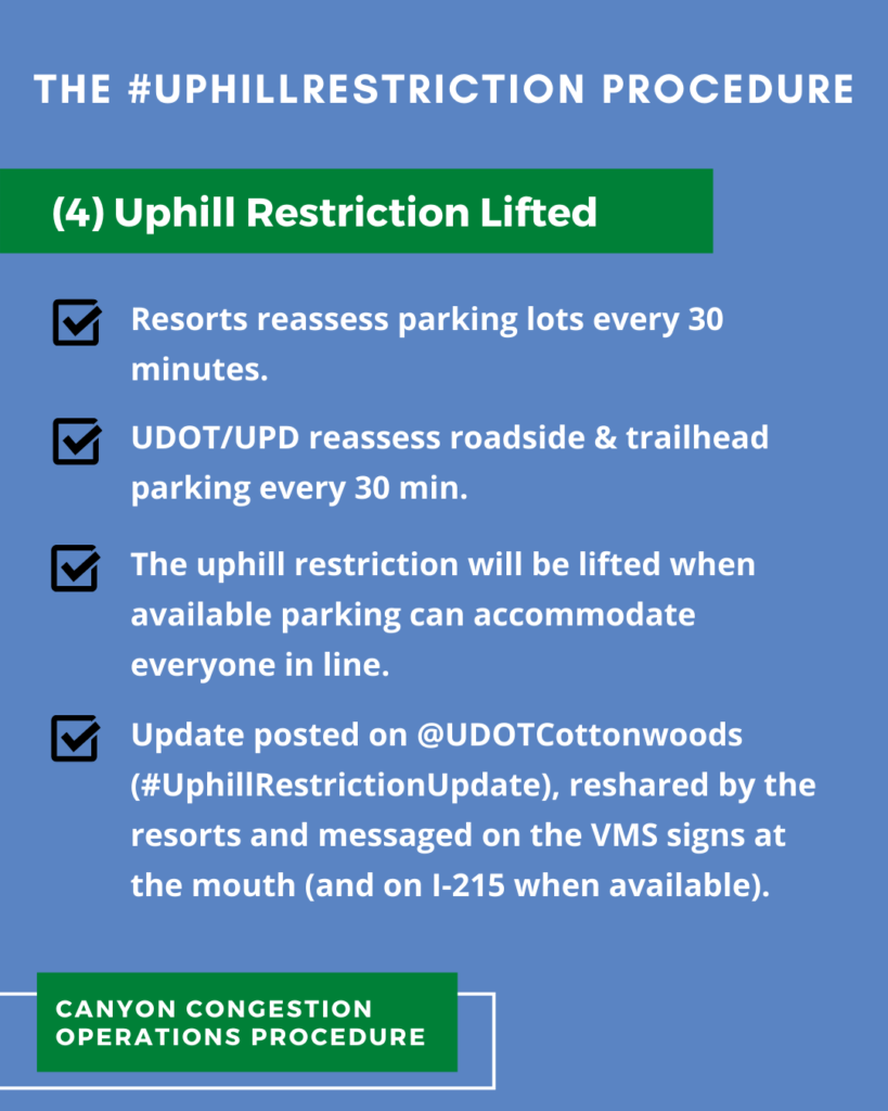 Uphill Restriction Process: Restriction Lifted
