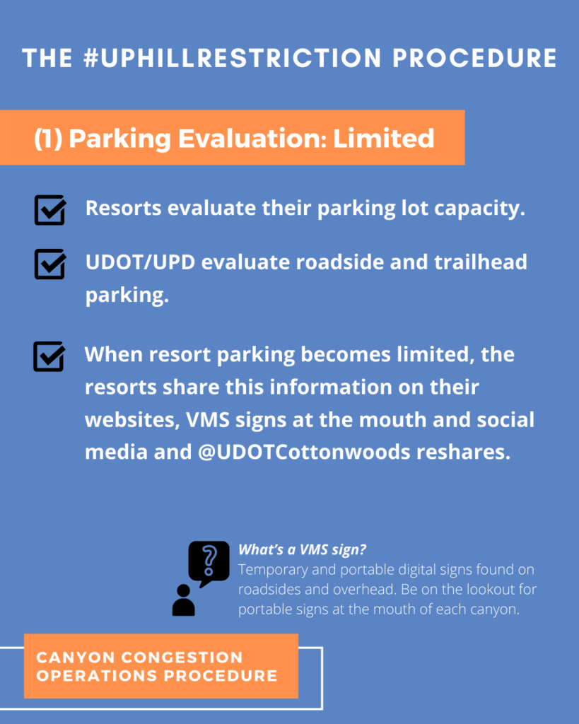 Uphill Restriction Process: Parking LIMITED
